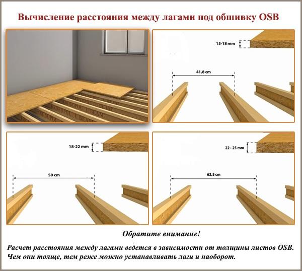 montaj-osb-3