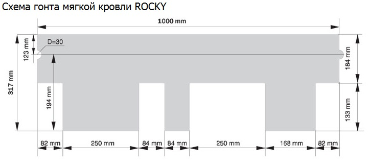 Katepal Rocky схема гонта