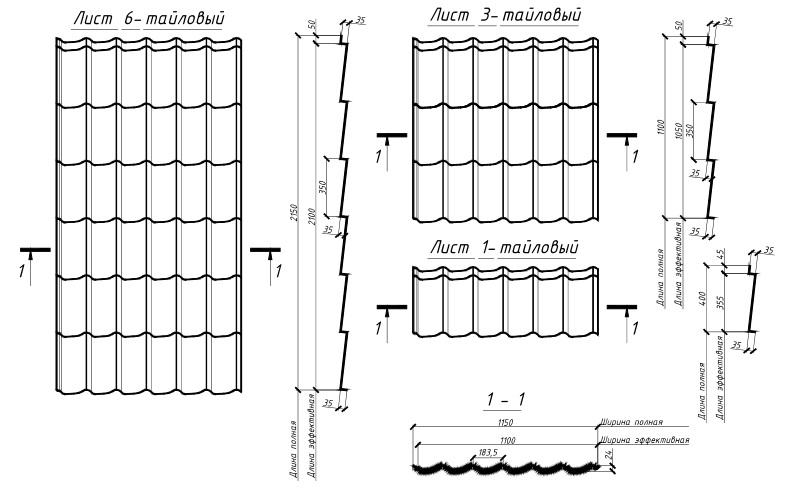 Размеры тайлов композитной черепицы QueenTile