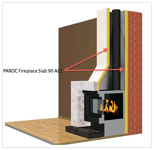 PAROC-Fireplace-Slab-90-AL1-применение-2