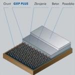 griltex-gxp-plus-7